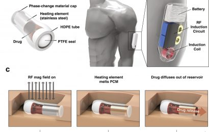 Das Gerät konnte automatisch liefern, Medikament, um reverse-opioid-überdosierung