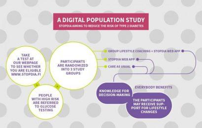 Lifestyle-Beratung und mobile Anwendung, die den Menschen helfen, Ihren lebensstil zu ändern, Gewohnheiten