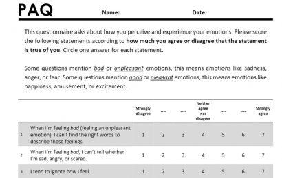 Alexithymie: die Emotionale Blindheit macht es schwierig für einige Leute zu wissen, wie Sie sich fühlen