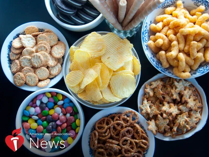 Verarbeitet vs. ultra-verarbeitete Lebensmittel, und warum es wichtig für Ihre Gesundheit