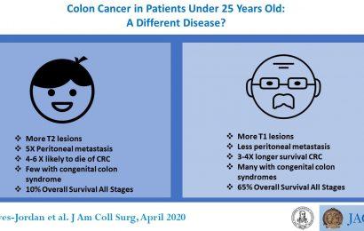 Studie untersucht, warum Darmkrebs ist mehr tödlich in der pädiatrischen und Jungen Erwachsenen Patienten
