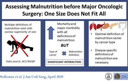 Die besten präoperative definition von Krebs-verbundene Unterernährung hängt vom Krebs-Typ