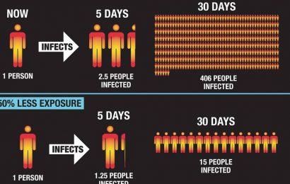 Coronavirus: Grafiken erklären, wie es funktioniert – und was wir tun können