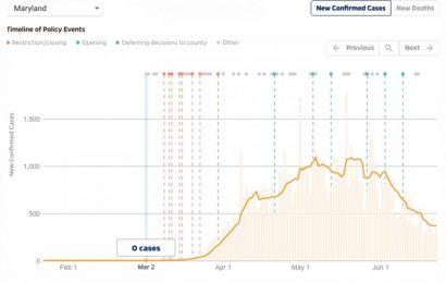 Daten-Visualisierung zeigt den Einfluss der staatlichen Politik auf COVID-19 Fällen, Todesfälle