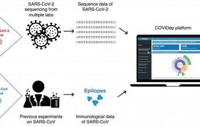 Eine Plattform von Impfstoff-target-Empfehlungen für COVID-19