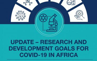 Globale Forschungs-Gemeinschaft, fragt nach dem Recht der Forschung an den richtigen stellen für COVID-19